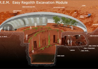 """EXPO 2015: Space Technologies week – """"EREM""""  Mars colony concept"""